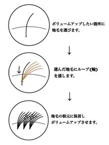 【増毛 薄毛】増毛(結着式)をされた方の美容室での注意点